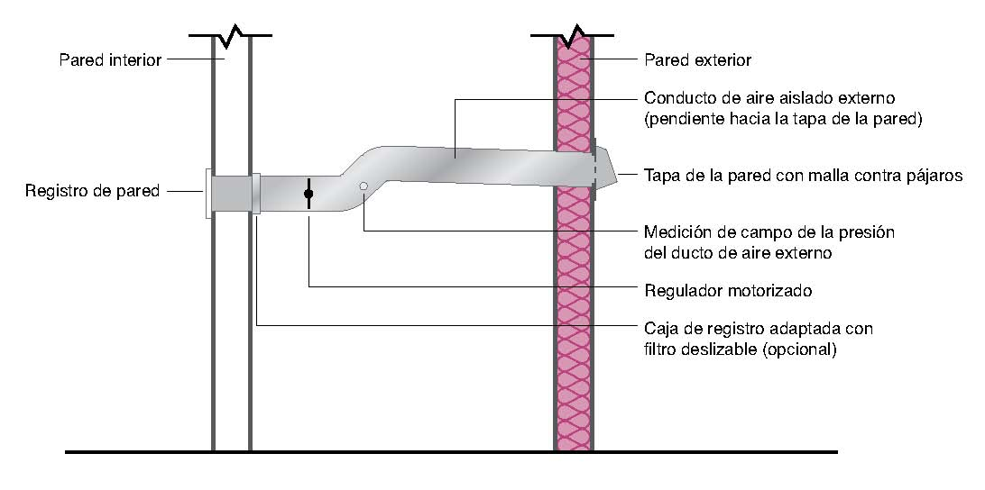 broan make up air damper installation wiring diagrams