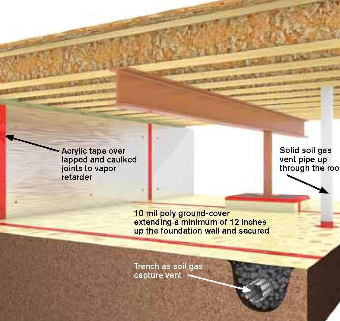Conditioning crawlspaces - Pro Construction Guide