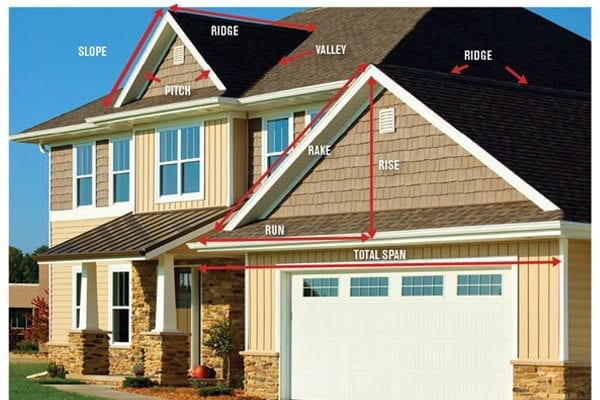 How to Estimate Roofing Jobs