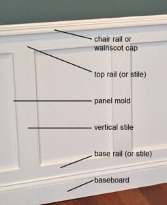 Design guidelines when planning awainscoting installation