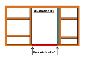 Measure and mark the door width across the bottom