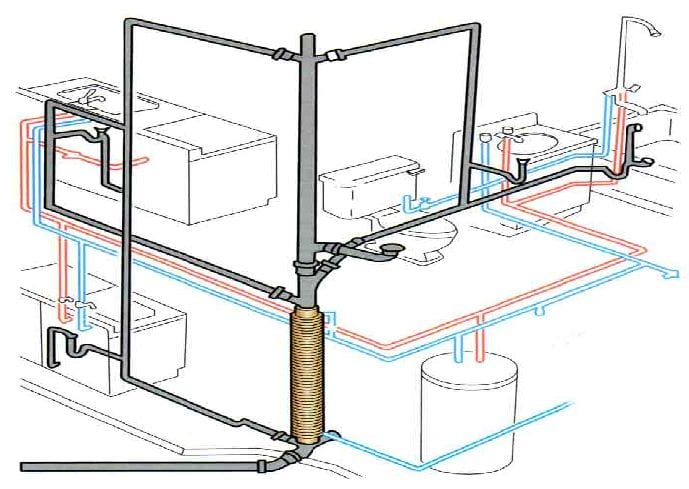 how to plumb a bathroom sink diagram how to plumb a basement bathroom pro construction guide 26174