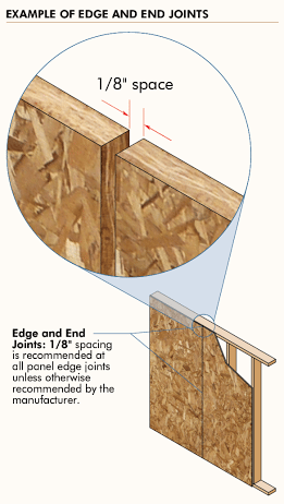 Avoid These Common Framing Mistakes Pro Construction Guide