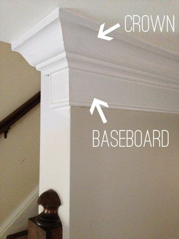 How To Create Fancy Inexpensive Crown Molding Looks Pro